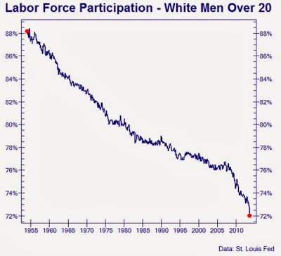 no country for white men