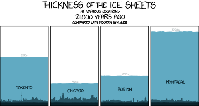 ice_sheets