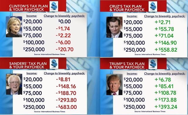 tax-plan