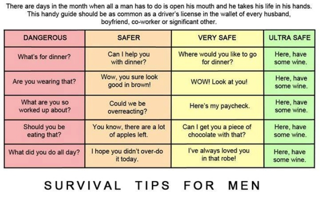 survival-tips-men